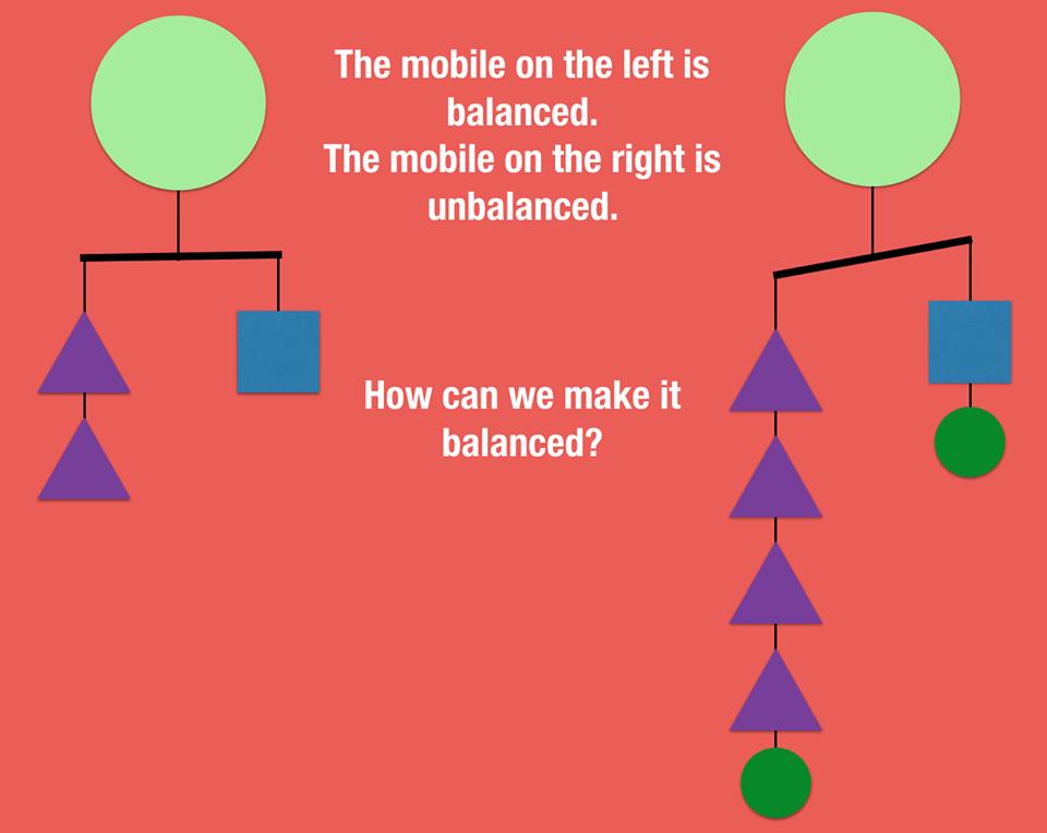 Balancing Mobiles