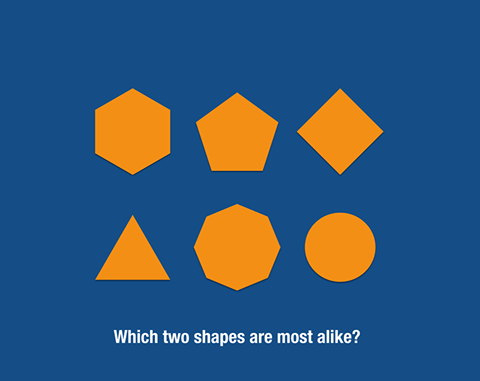 Similar Shapes?