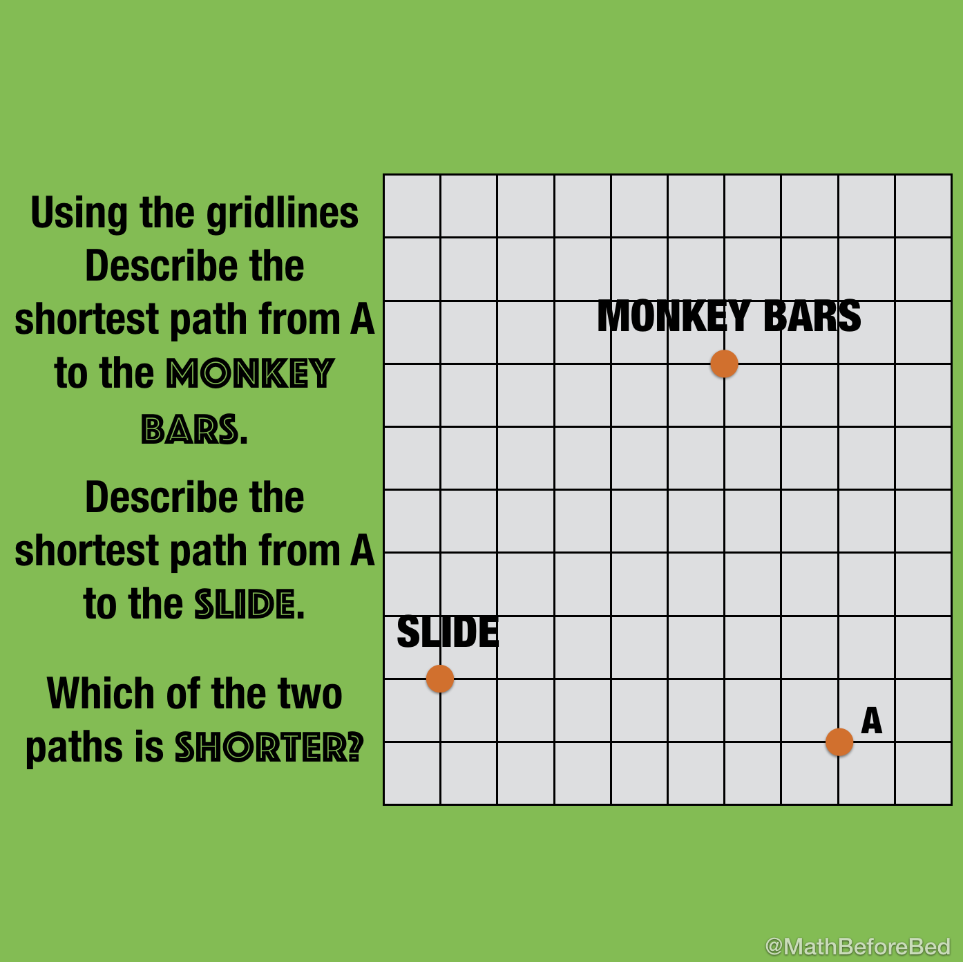 Take the Shorter Path