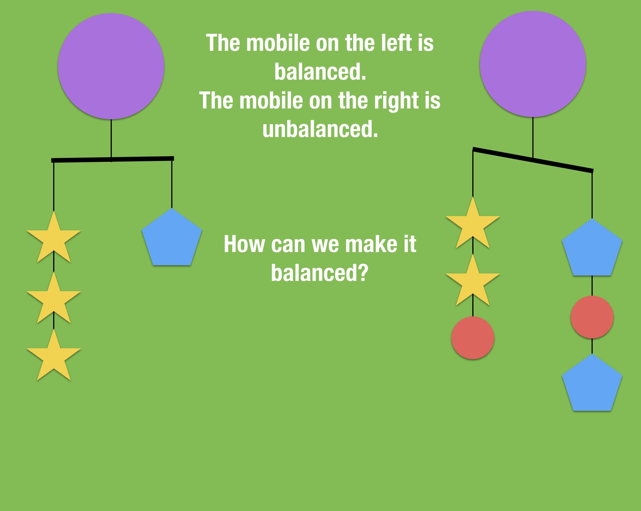 Balance the Mobile #2