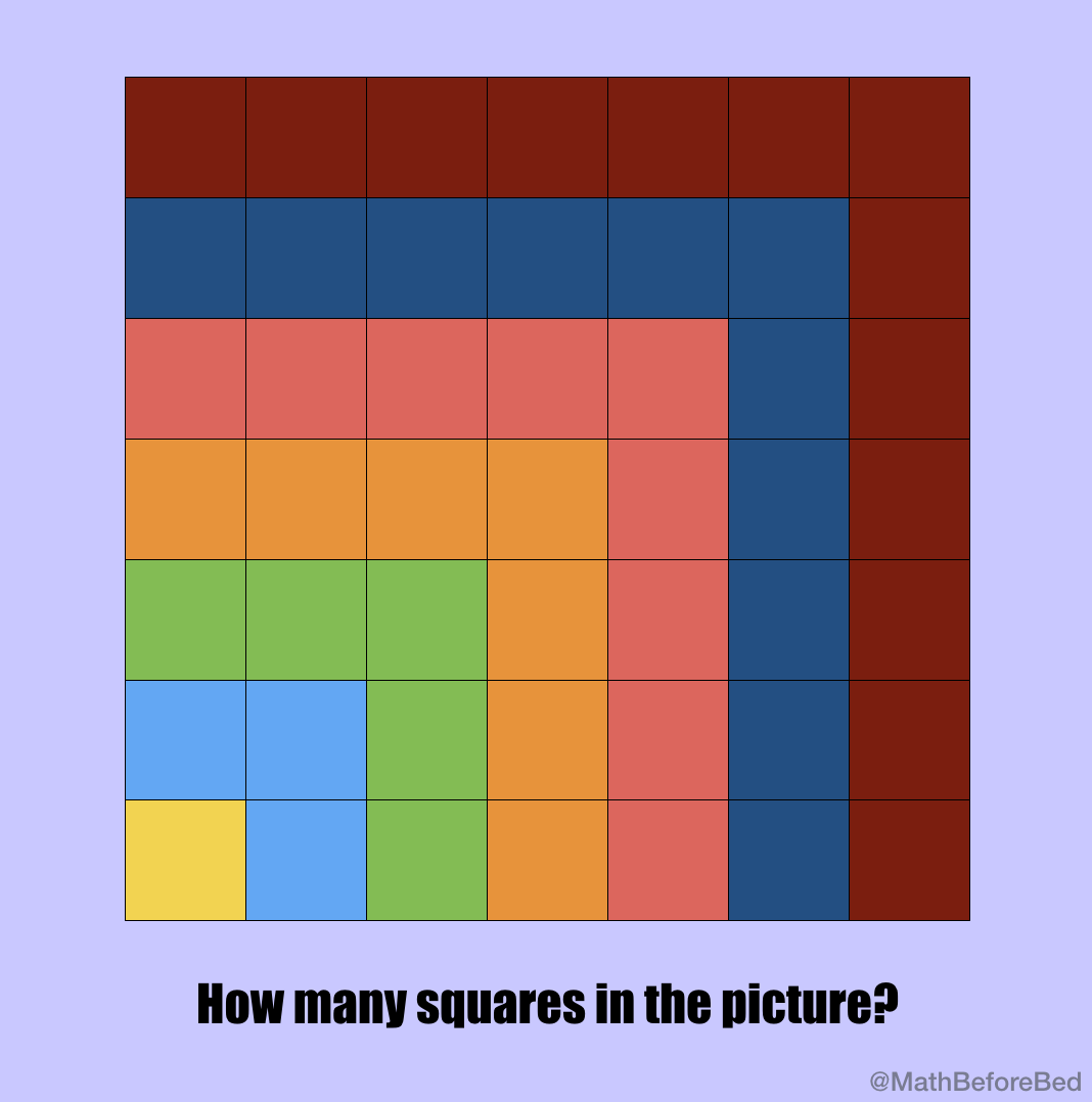 Many Squares