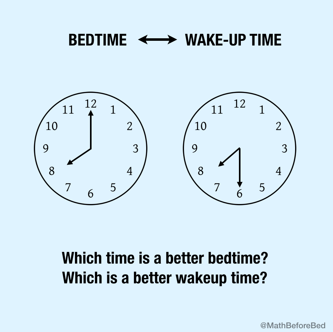 BEDTIME – WAKE-UP TIME